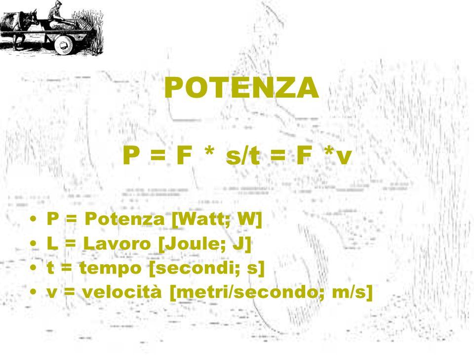 POTENZA P = F * s/t = F *v P = Potenza [Watt; W] L = Lavoro [Joule; J]